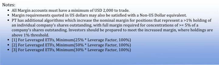 Notes for US Securities on Margin
